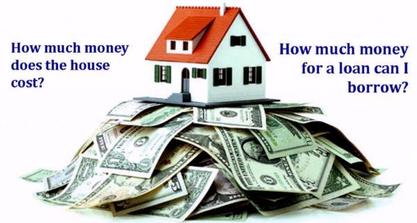 How much money does it cost to buy a house? How much money for a loan can I borrow?