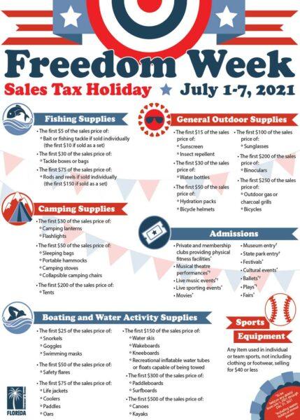 Florida Freedom Week Tax Free Holiday July 1-7 Items