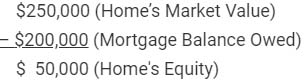 Home Equity Balance Equation Example